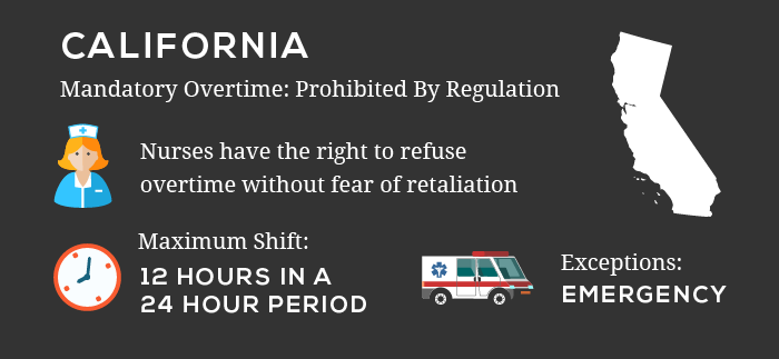 California Nurse Mandatory Overtime Law Infographic