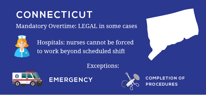 Connecticut Mandatory Overtime Law Infographic