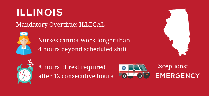 Illinois Mandatory Overtime Law Infographic