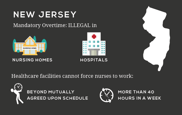 New Jersey Mandatory Overtime Nursing Law Infographic