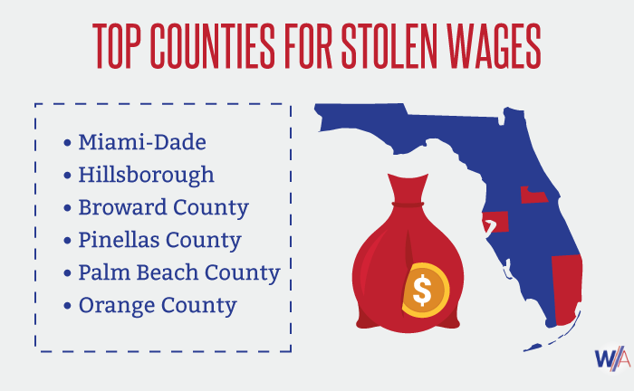 Florida Counties Wage Violations Infographic