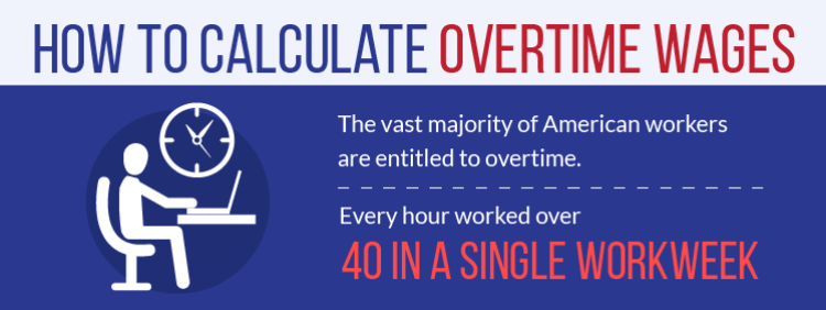 How To Calculate Overtime Pay | Easy Overtime Calculator: A Basic Guide